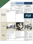PPL_Cuadro_Clase1.pdf