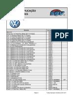 Tabela Aplicação Variadores SGV 2017