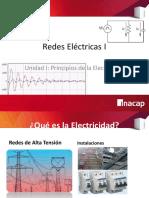 Redes Electricas I Unidad II