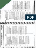 codigo_ANSI1.pdf
