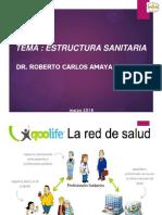 [] - Estructura Sanitaria de El Salvador