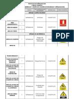 Señales Contra Incendio,Advertencia,Prohibicion,Obligacion