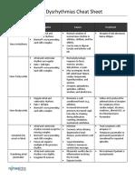 Heart-Dysrhythmias-Cheat-Sheet.pdf