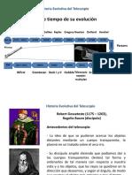 Practica 1- Pablo a. Guinot. Historia Evolutiva Del Telescopio