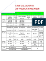 Reinforcement Steel Specification