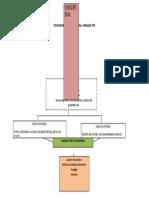 Psycho Dynamics of Schizoprenia