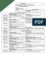 Psicología II Cronograma 1° Cuatr. 2018