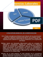 Competencias Laborales Exposicion (1)
