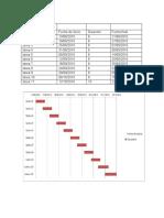 Diagrama-De-Gantt y Plantiamiento Del Problema