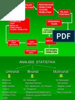 2015-Pengantar Analisis Data