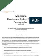 Minnesota Charter District School Demographics