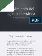 H10_AguaSubterranea4