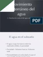 H08_AguaSubterranea2.pdf