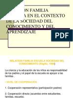 RELACION FAMILIA ESCUELA  SOCIEDAD DEL CONOCIMIENTO.ppt