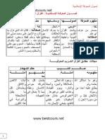 islamiat_2.pdf