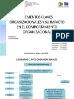 Mapa Conceptual de Cultura Organizacional