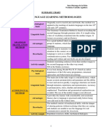 Summary Chart. Methodologies.pdf
