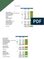 Ratios Adm.financiera