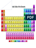 Periodic Table Printing