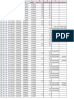 Table View Data