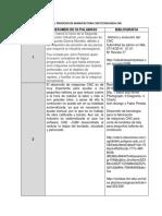 Procesos de Manufactura Con Tecnología CNC