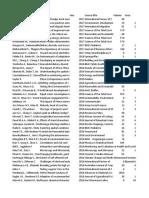 Ijds Scopus Citations