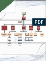 283181182-Organigrama-de-una-empresa-constructora.docx