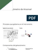 Galvanómetro de Arsonval
