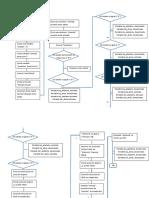 Diagrama Del Software