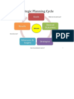 180330 Strategic Planning Cycle