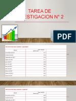 TAREA DE INVESTIGACION N° 2.1 FINANZAS