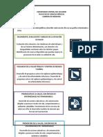FUNCIONES DE SALUD PUBLICA