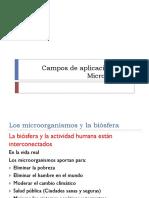 b. Campos de Aplicación de La Microbiología