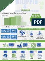 Infographic Macro