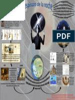 Infografia El Espinazo de La Noche PDF