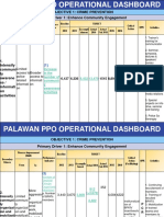 1-2015 Feb Dashboard Pcr -OK