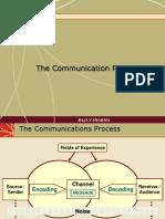 5  communication process raja.ppt