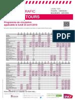 Trafic sur la ligne Tours-Vierzon-Bourges-Nevers le lundi 23 avril