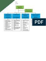 2.3.3.2 Struktur Organisasi