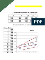 Copie de s8 Cdg Budget Fin 2017