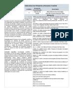 cis619-metodologia-de-pesquisa-aplicada-a-saude (1).pdf