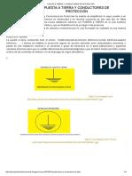ELECTRICIDAD Prácticas y Tutoriales Conductor de Proteccíon (PE) y Puesta a Tierra