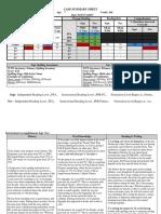 case summary sheet