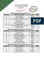 RESULTADOS-ACB18_dia1