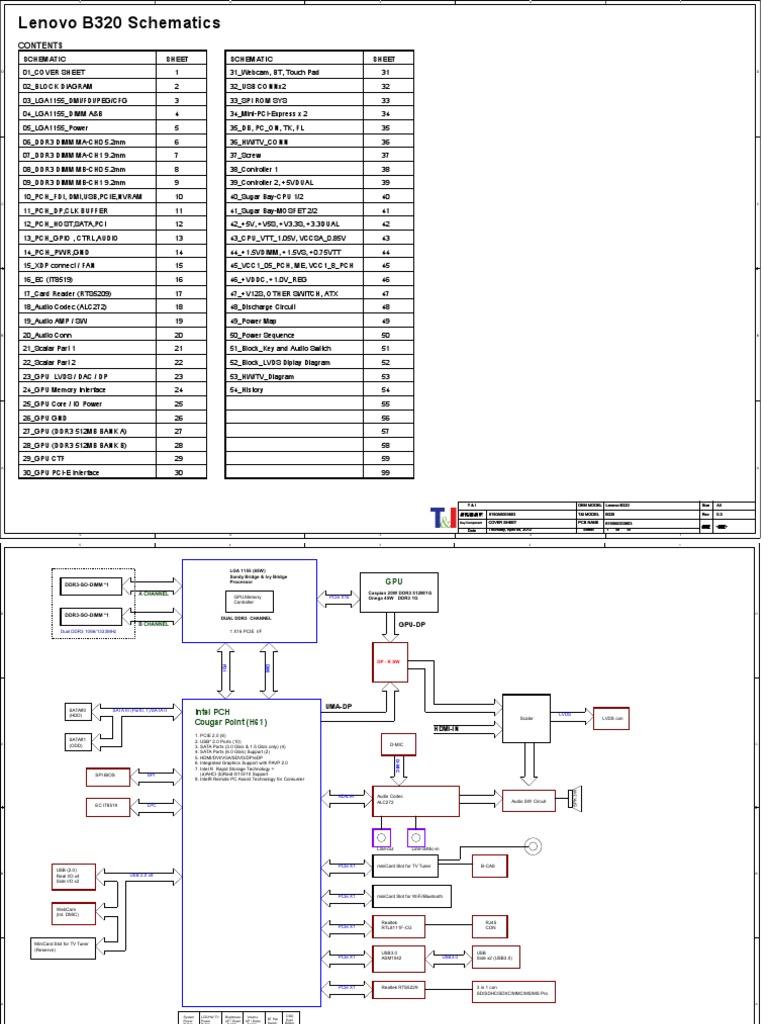 Lenovo IdeaCentre B320 - Schematics.pdf   Intel   Computer ... on