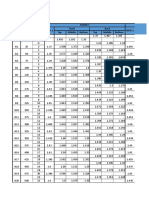 WordPress site de rencontres démo