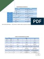 Tabela de Transformadas - Laplace, Z e Pulsada