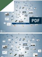 Presentacion BIM