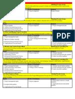 PMBOK+-+Knowledge+Areas+Summary (1)