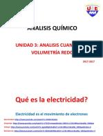 11. Celdas electroquímicas